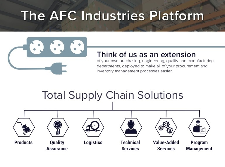 AFC-Industries-Supply-Change-Management-Platform